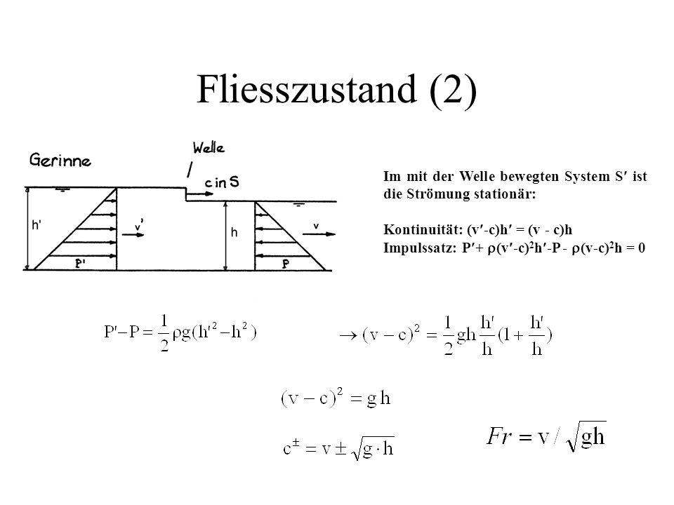 Fliesszustand (2) Im mit der Welle bewegten System S ist die Strömung stationär: Kontinuität: (v-c)h = (v - c)h Impulssatz: P+  (v-c) 2 h-P -  (v-c)