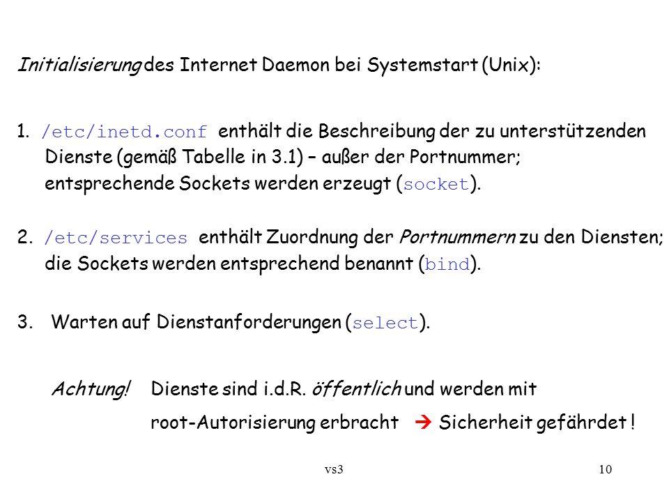 vs310 Initialisierung des Internet Daemon bei Systemstart (Unix): 1. /etc/inetd.conf enthält die Beschreibung der zu unterstützenden Dienste (gemäß Ta