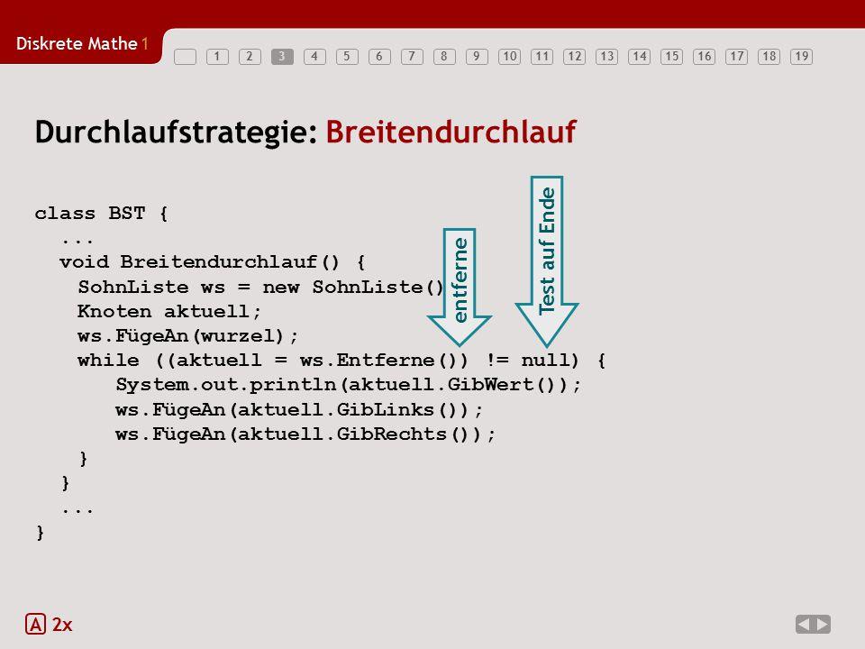 Diskrete Mathe1 123456789101112131415161718193 Durchlaufstrategie: Breitendurchlauf class BST {...