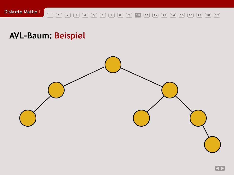 Diskrete Mathe1 1234567891011121314151617181910 AVL-Baum: Beispiel