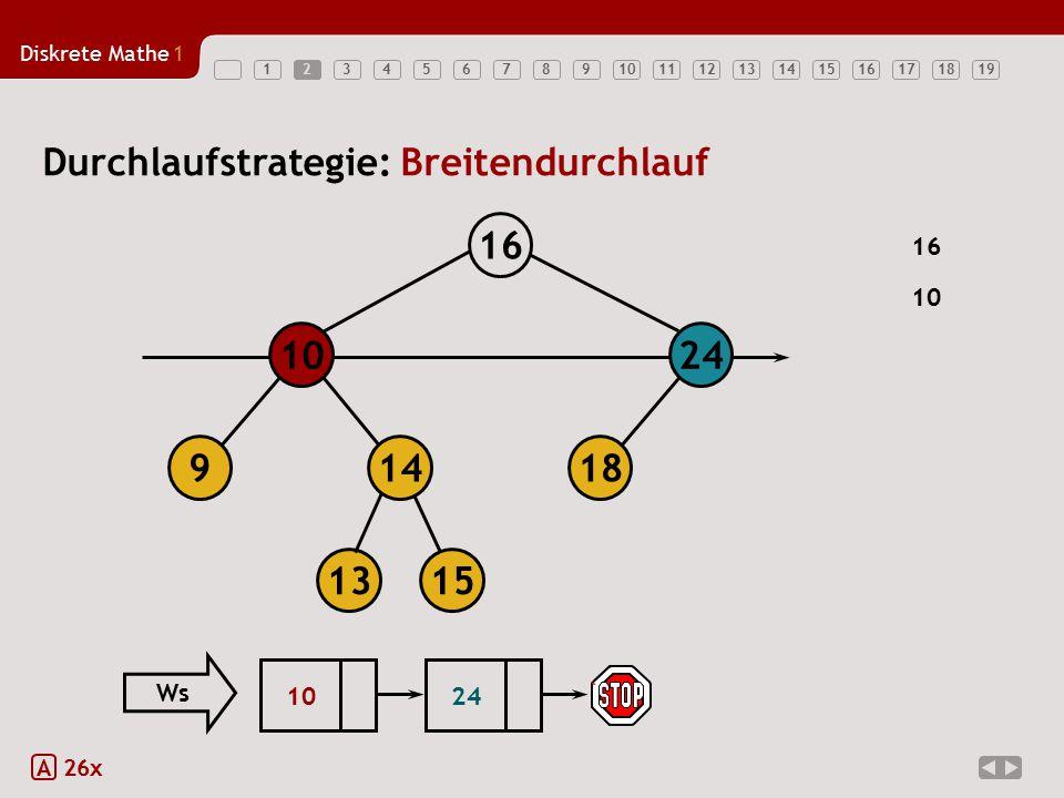 Diskrete Mathe1 123456789101112131415161718192 A 26x Durchlaufstrategie: Breitendurchlauf 18149 1024 16 1315 16 10 14249 Ws