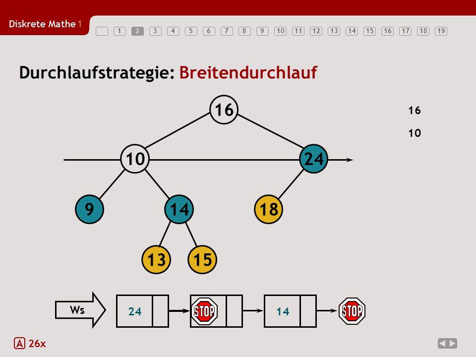 Diskrete Mathe1 1234567891011121314151617181917 A 7x L-Rotation T1T1 k1k1 k2k2 x 0 T2T2 T3T3 0