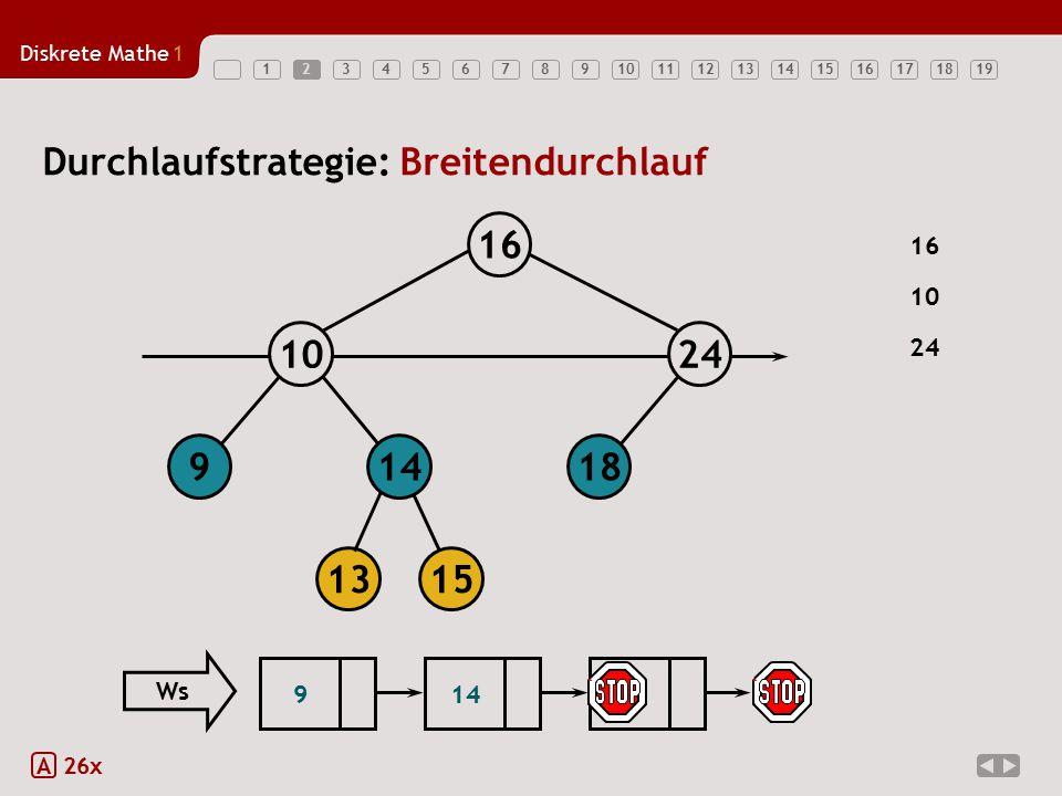 Diskrete Mathe1 123456789101112131415161718192 A 26x Durchlaufstrategie: Breitendurchlauf 18149 1024 16 1315 16 24 10 914 Ws 18