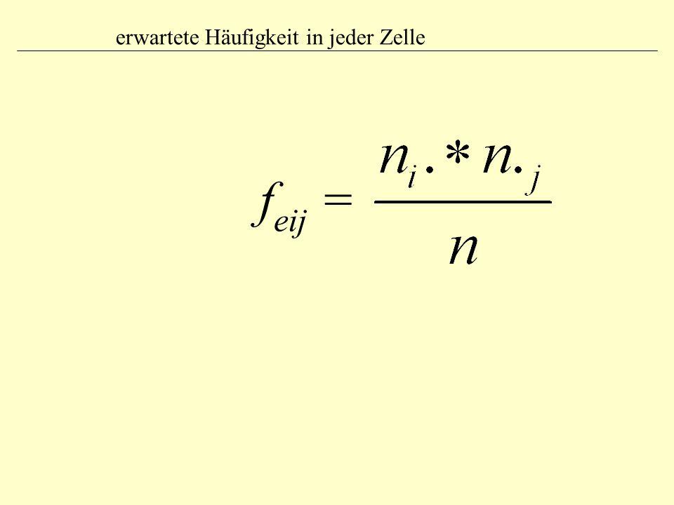 f eij = erwartete Häufigkeit in jeder Zelle