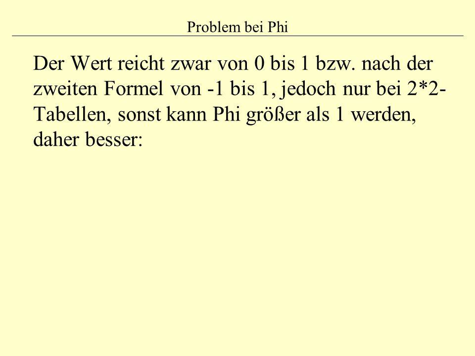 Problem bei Phi Der Wert reicht zwar von 0 bis 1 bzw. nach der zweiten Formel von -1 bis 1, jedoch nur bei 2*2- Tabellen, sonst kann Phi größer als 1