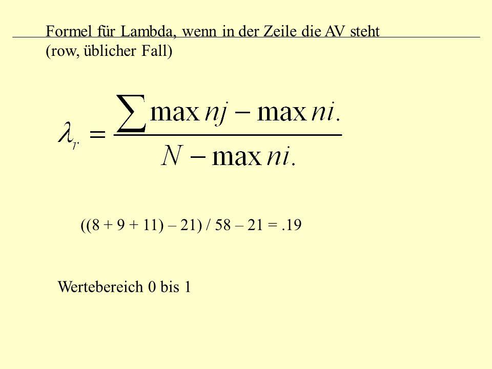 Formel für Lambda, wenn in der Zeile die AV steht (row, üblicher Fall) ((8 + 9 + 11) – 21) / 58 – 21 =.19 Wertebereich 0 bis 1
