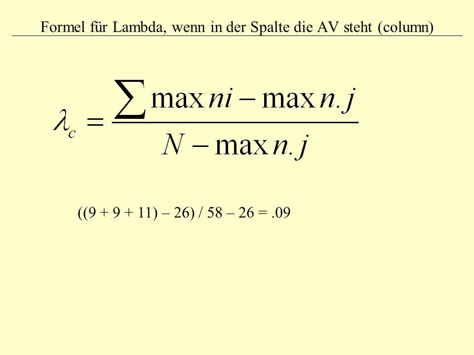 Formel für Lambda, wenn in der Spalte die AV steht (column) ((9 + 9 + 11) – 26) / 58 – 26 =.09