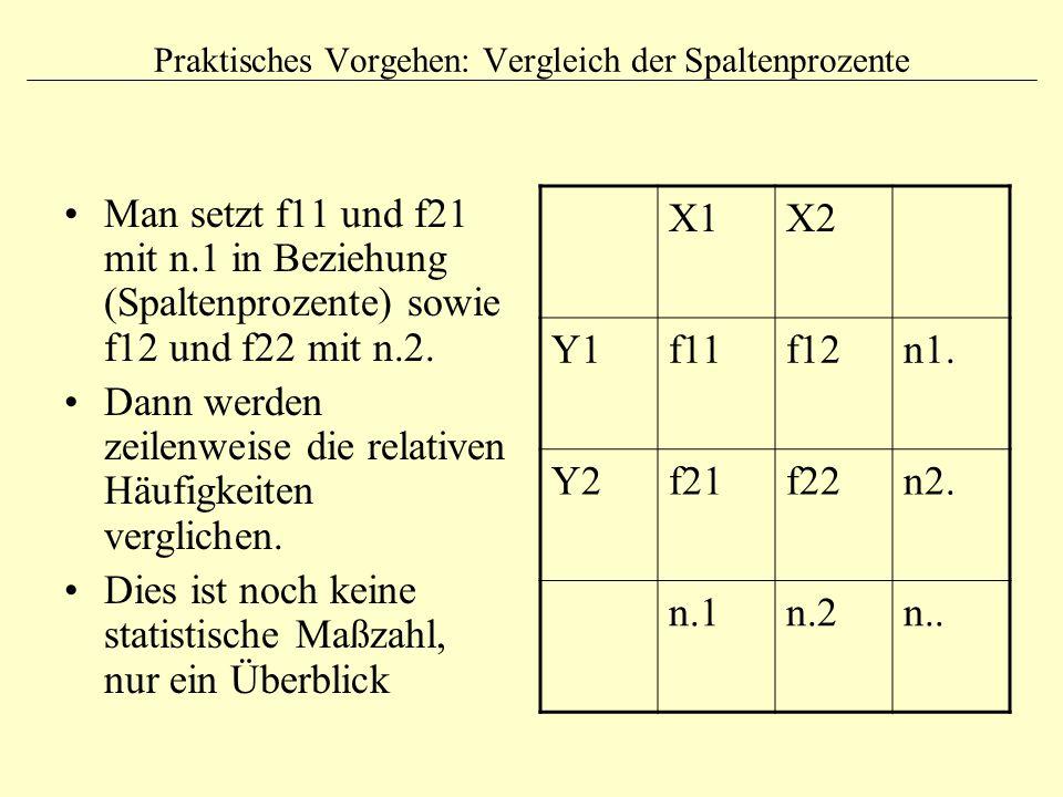 Praktisches Vorgehen: Vergleich der Spaltenprozente Man setzt f11 und f21 mit n.1 in Beziehung (Spaltenprozente) sowie f12 und f22 mit n.2. Dann werde