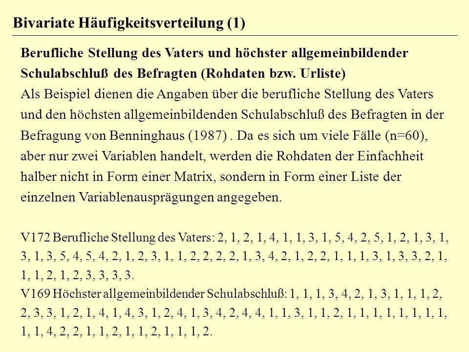 Bivariate Häufigkeitsverteilung (2) Ergebnisse der SPSS-Auswertung der Datei MABT60 Die Kreuztabelle sollte so aufgebaut werden, dass die unabhängige Variable die Spalten und die abhängige Variable die Zeilen der Tabelle definiert.