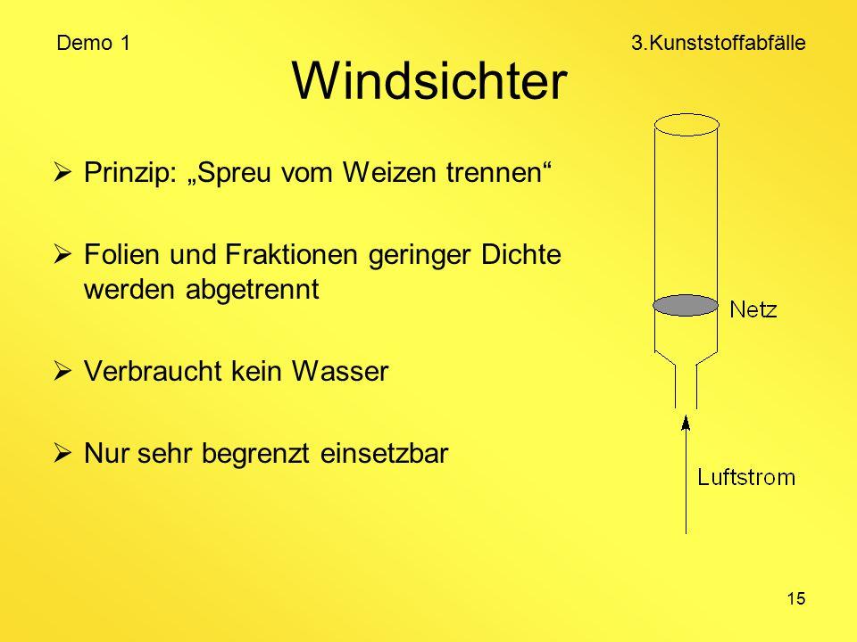 """15 Windsichter  Prinzip: """"Spreu vom Weizen trennen  Folien und Fraktionen geringer Dichte werden abgetrennt  Verbraucht kein Wasser  Nur sehr begrenzt einsetzbar Demo 1 3.Kunststoffabfälle"""