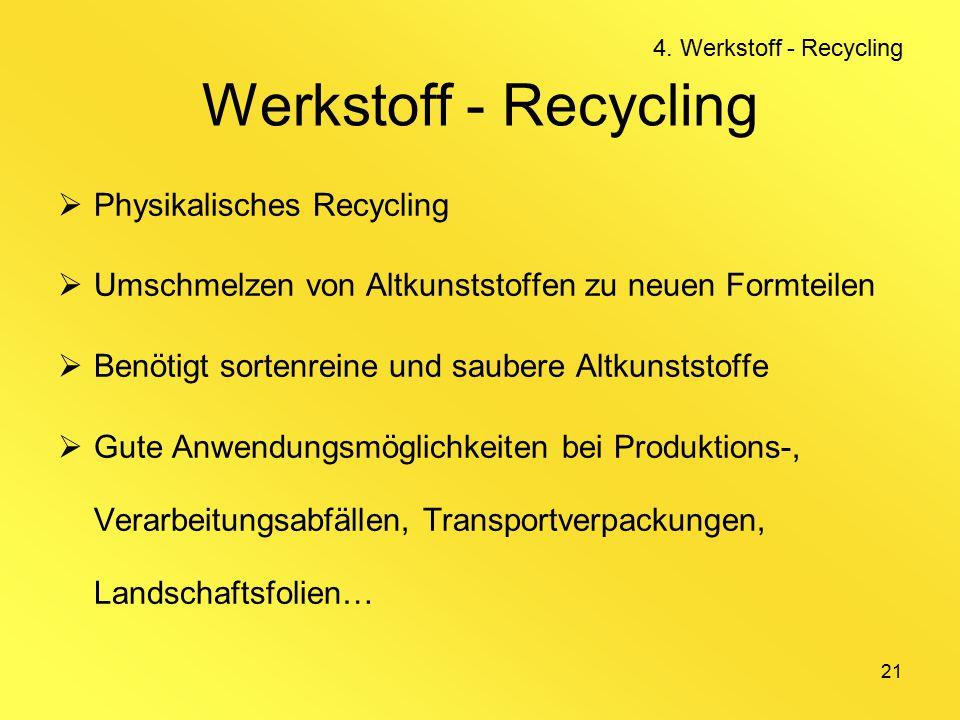 21 Werkstoff - Recycling  Physikalisches Recycling  Umschmelzen von Altkunststoffen zu neuen Formteilen  Benötigt sortenreine und saubere Altkunststoffe  Gute Anwendungsmöglichkeiten bei Produktions-, Verarbeitungsabfällen, Transportverpackungen, Landschaftsfolien… 4.