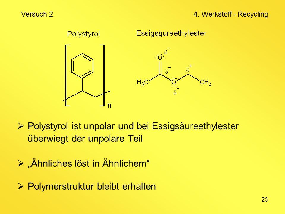 """23  Polystyrol ist unpolar und bei Essigsäureethylester überwiegt der unpolare Teil  """"Ähnliches löst in Ähnlichem  Polymerstruktur bleibt erhalten Versuch 2 4."""