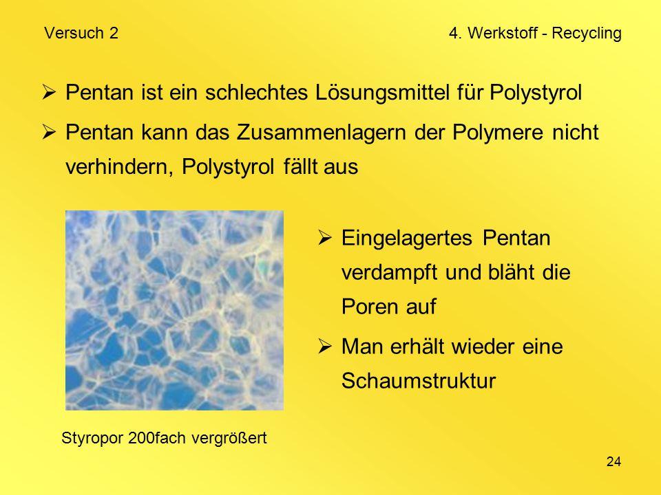 24  Pentan ist ein schlechtes Lösungsmittel für Polystyrol  Pentan kann das Zusammenlagern der Polymere nicht verhindern, Polystyrol fällt aus Versuch 2 4.