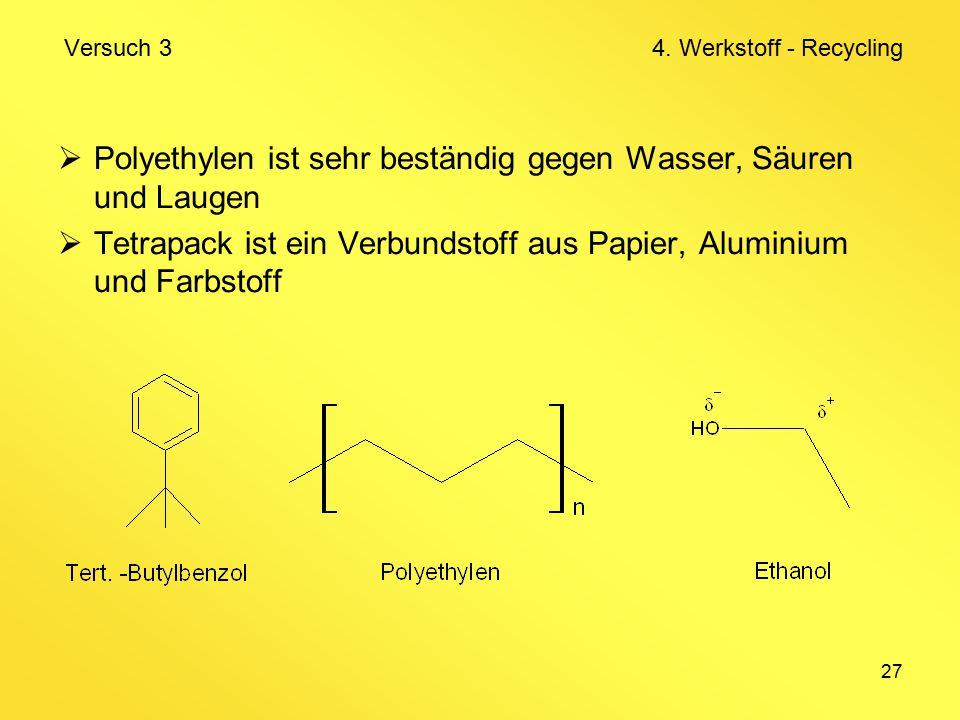 27  Polyethylen ist sehr beständig gegen Wasser, Säuren und Laugen  Tetrapack ist ein Verbundstoff aus Papier, Aluminium und Farbstoff Versuch 3 4.