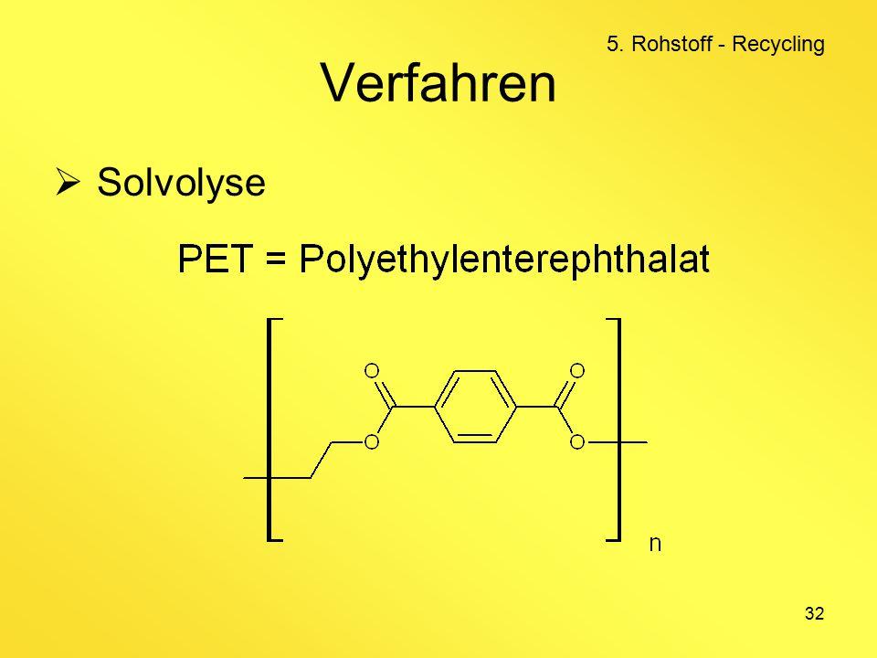 32 Verfahren  Solvolyse 5. Rohstoff - Recycling