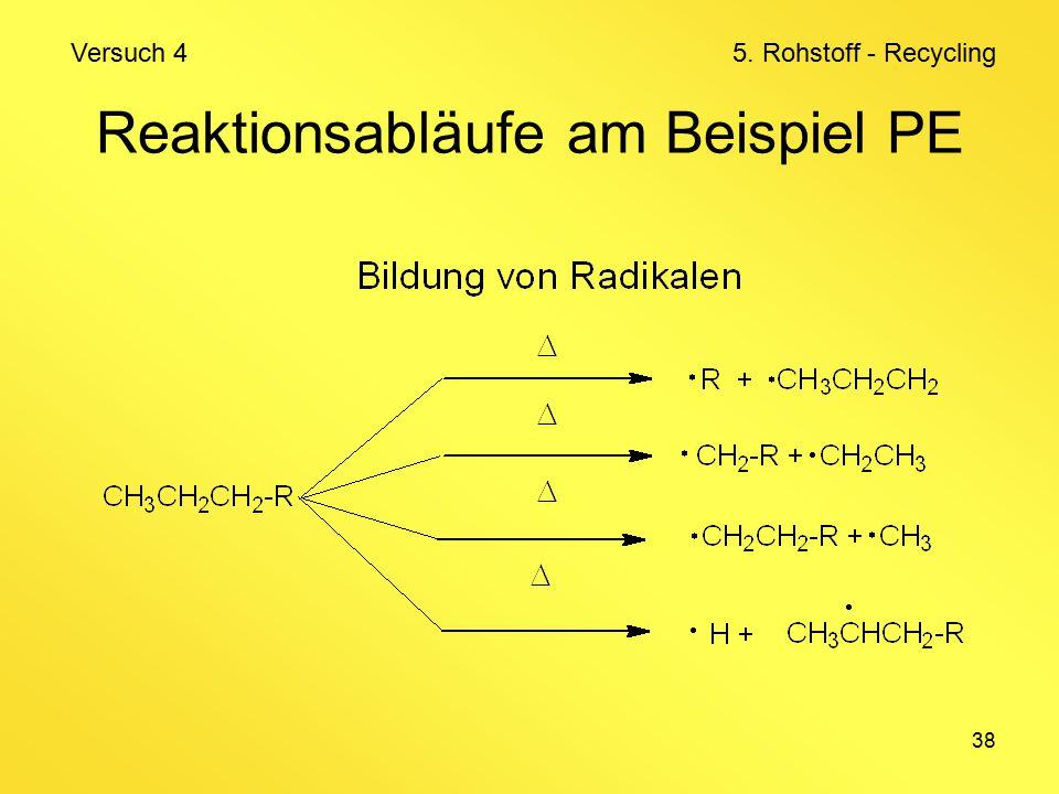 38 Reaktionsabläufe am Beispiel PE Versuch 4 5. Rohstoff - Recycling