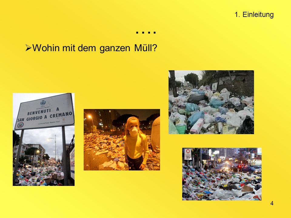 4 ….  Wohin mit dem ganzen Müll? 1. Einleitung