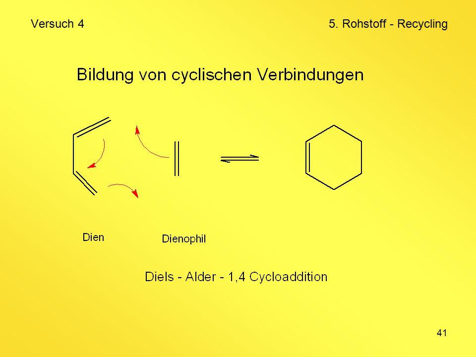 41 Versuch 4 5. Rohstoff - Recycling