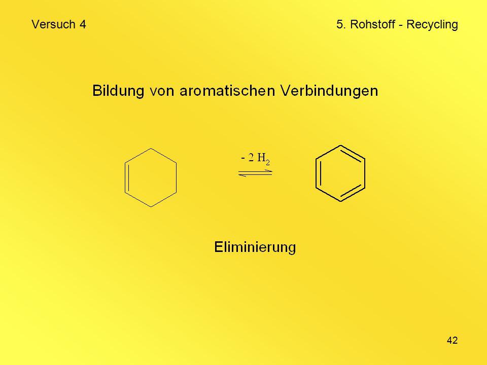 42 Versuch 4 5. Rohstoff - Recycling