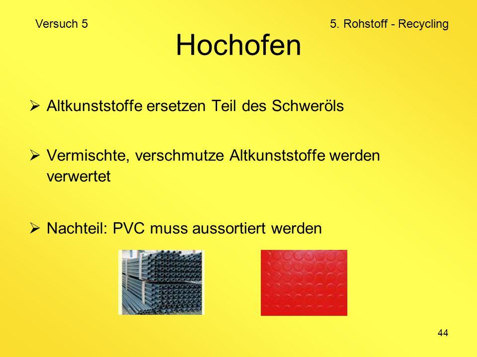 44 Hochofen  Altkunststoffe ersetzen Teil des Schweröls  Vermischte, verschmutze Altkunststoffe werden verwertet  Nachteil: PVC muss aussortiert werden Versuch 5 5.