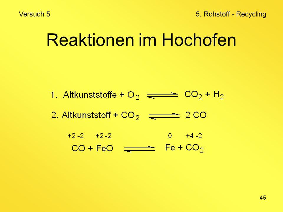 45 Reaktionen im Hochofen Versuch 5 5. Rohstoff - Recycling