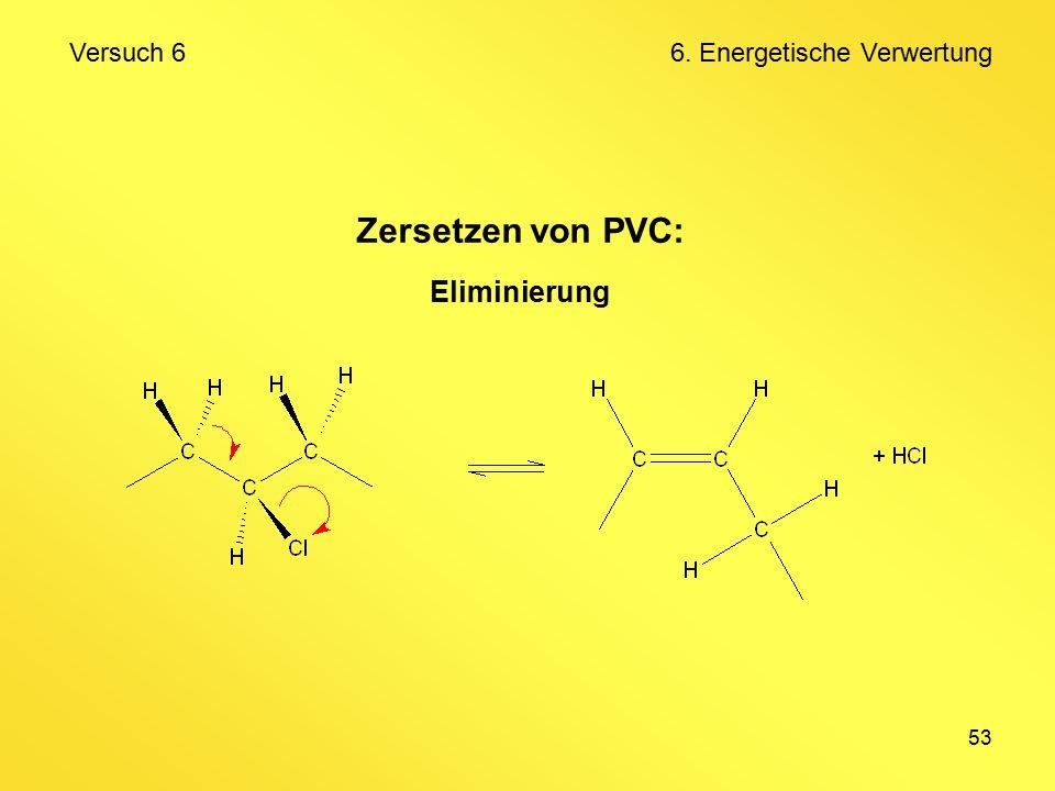 53 Zersetzen von PVC: Eliminierung Versuch 6 6. Energetische Verwertung