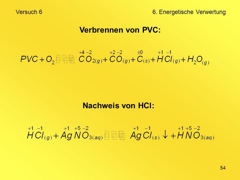 54 Versuch 6 6. Energetische Verwertung Verbrennen von PVC: Nachweis von HCl:
