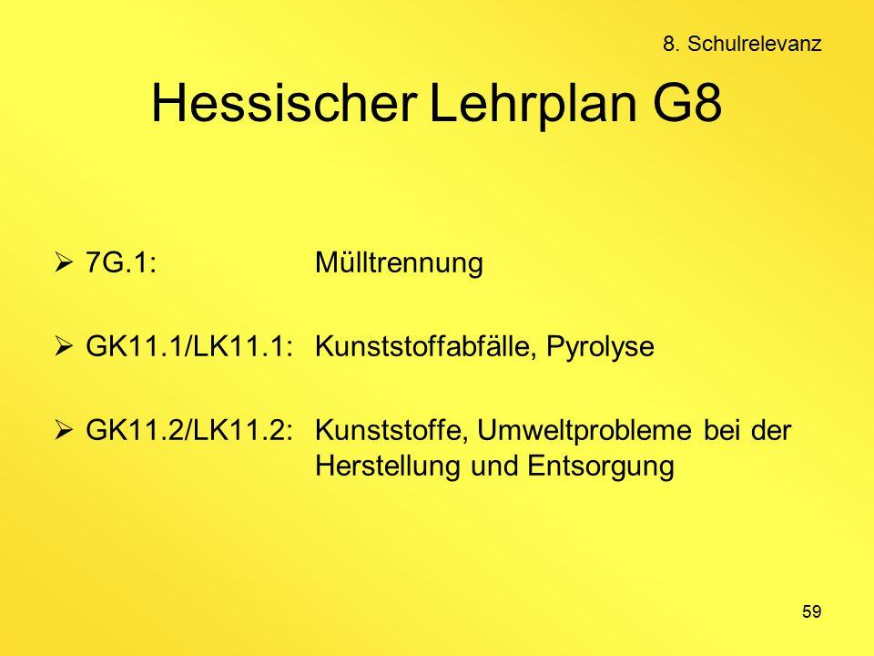 59  7G.1:Mülltrennung  GK11.1/LK11.1: Kunststoffabfälle, Pyrolyse  GK11.2/LK11.2: Kunststoffe, Umweltprobleme bei der Herstellung und Entsorgung Hessischer Lehrplan G8 8.