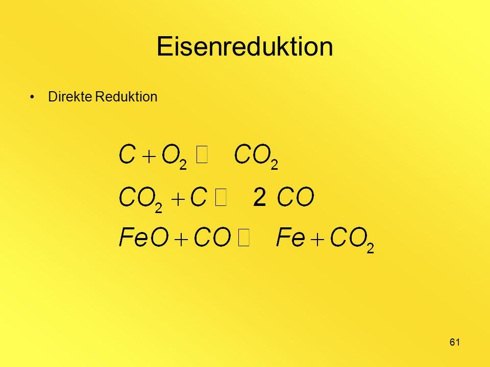 61 Eisenreduktion Direkte Reduktion
