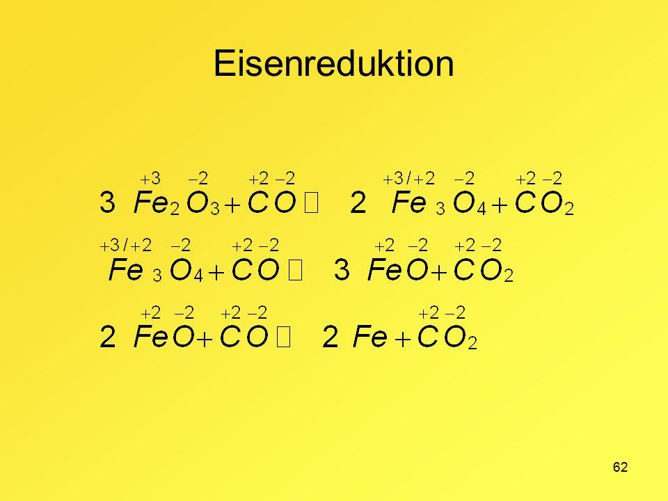 62 Eisenreduktion