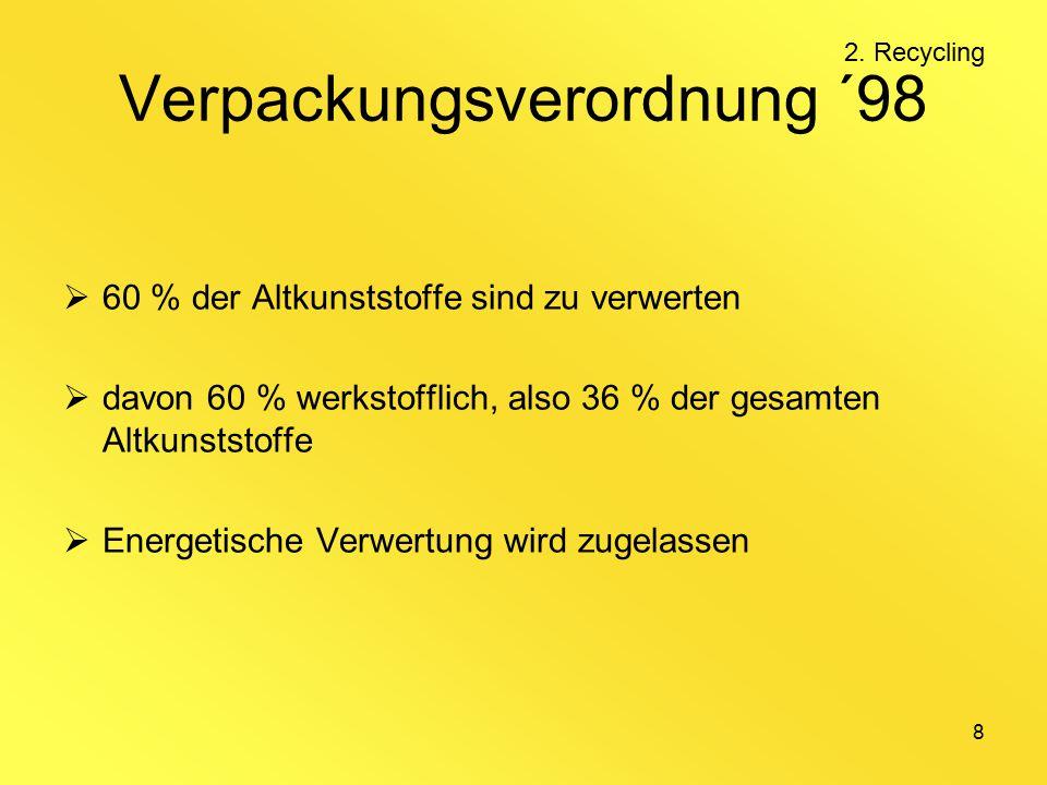 8 Verpackungsverordnung ´98  60 % der Altkunststoffe sind zu verwerten  davon 60 % werkstofflich, also 36 % der gesamten Altkunststoffe  Energetische Verwertung wird zugelassen 2.
