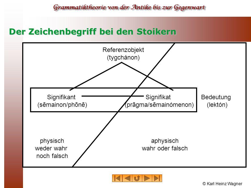 © Karl Heinz Wagner Der Zeichenbegriff bei den Stoikern Bedeutung (lektón) Signifikat (prāgma/sēmainómenon) Signifikant (sēmainon/phōnē) Referenzobjek