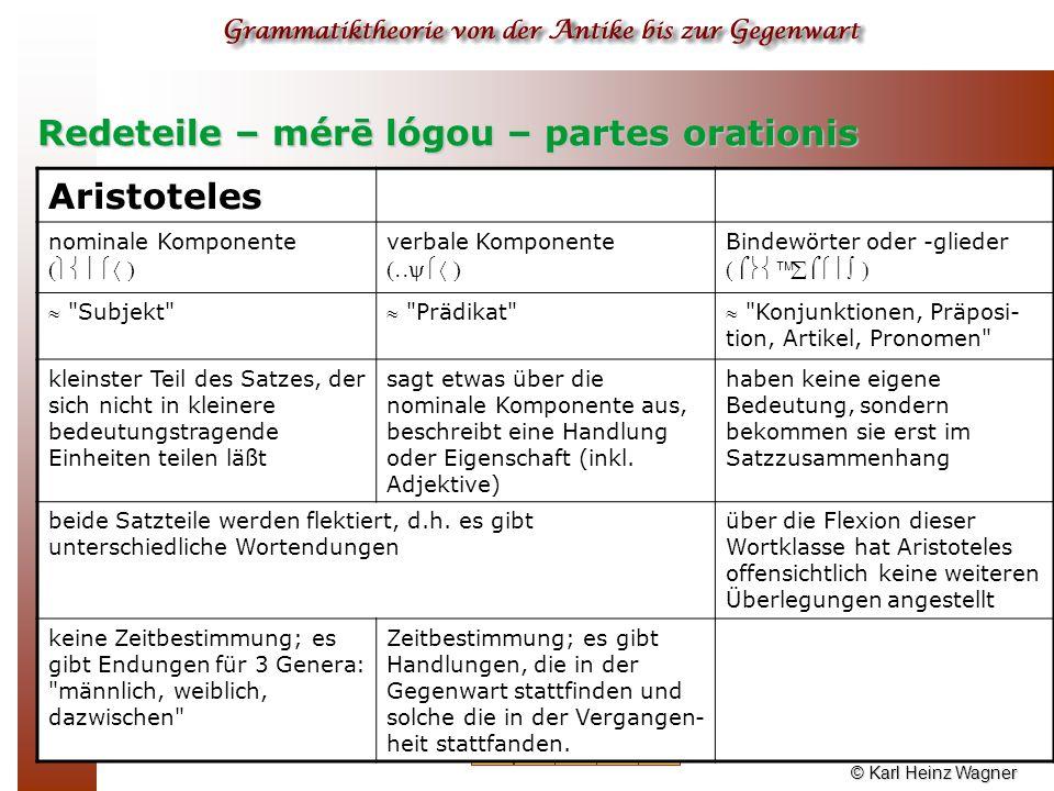 © Karl Heinz Wagner Redeteile – mérē lógou – partes orationis Aristoteles nominale Komponente (üíïìá) verbale Komponente (¼yìá) Bindewörter oder -glie