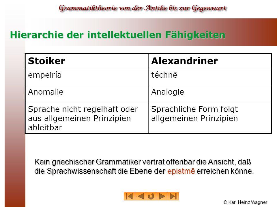 © Karl Heinz Wagner Hierarchie der intellektuellen Fähigkeiten StoikerAlexandriner empeiríatéchnē AnomalieAnalogie Sprache nicht regelhaft oder aus al