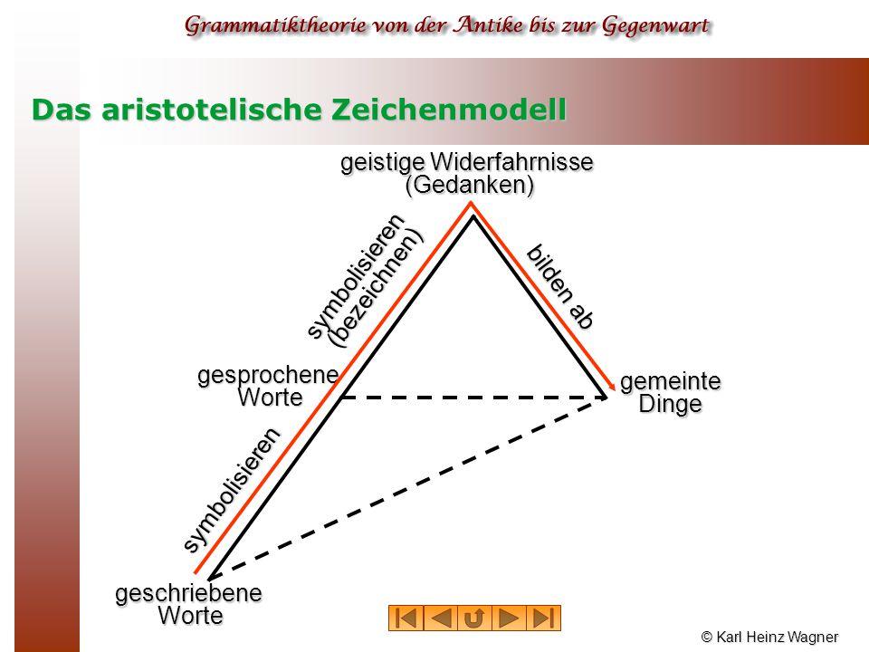 © Karl Heinz Wagner Das aristotelische Zeichenmodell gesprochene Worte geistige Widerfahrnisse (Gedanken) symbolisieren (bezeichnen) gemeinte Dinge bi