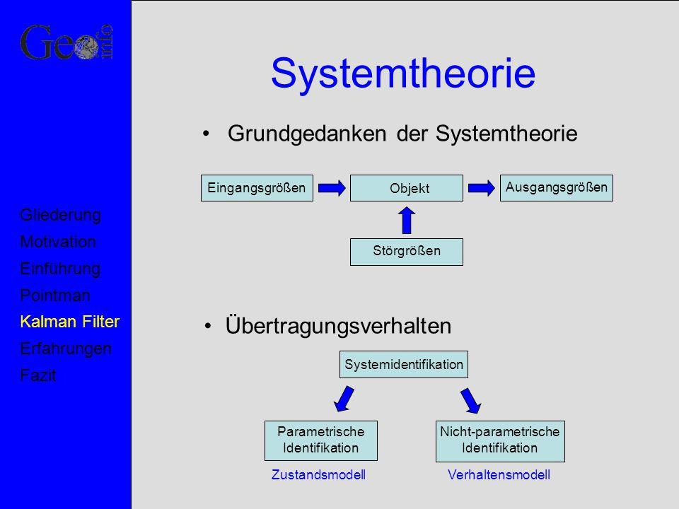 Systemtheorie Grundgedanken der Systemtheorie Eingangsgrößen Objekt Ausgangsgrößen Störgrößen Motivation Pointman Kalman Filter Erfahrungen Fazit Einf