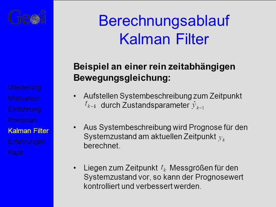 Berechnungsablauf Kalman Filter Aufstellen Systembeschreibung zum Zeitpunkt durch Zustandsparameter Aus Systembeschreibung wird Prognose für den Syste
