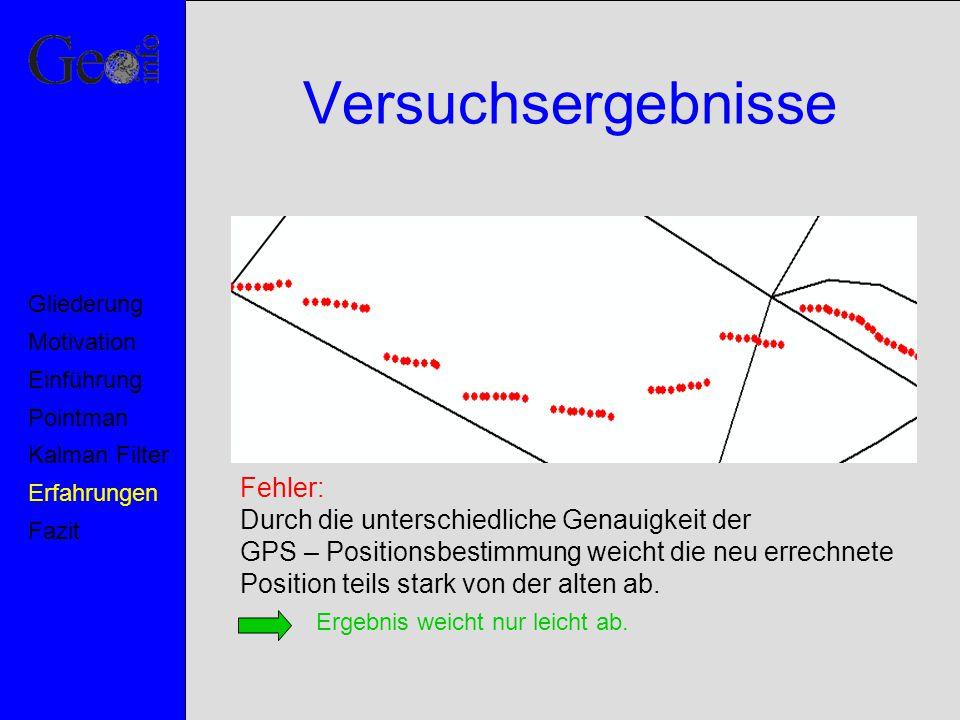 Versuchsergebnisse Motivation Pointman Kalman Filter Erfahrungen Fazit Einführung Gliederung Fehler: Durch die unterschiedliche Genauigkeit der GPS –