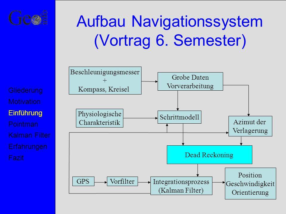 Aufbau Navigationssystem (Vortrag 6. Semester) Beschleunigungsmesser + Kompass, Kreisel Grobe Daten Vorverarbeitung Schrittmodell Physiologische Chara