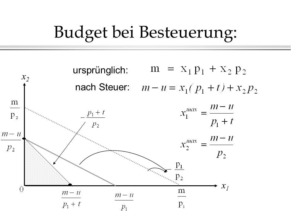 Budget bei Besteuerung: x1x1 x2x2 ursprünglich: nach Steuer: