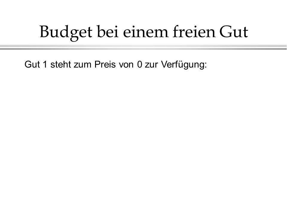 Budget bei einem freien Gut Gut 1 steht zum Preis von 0 zur Verfügung: