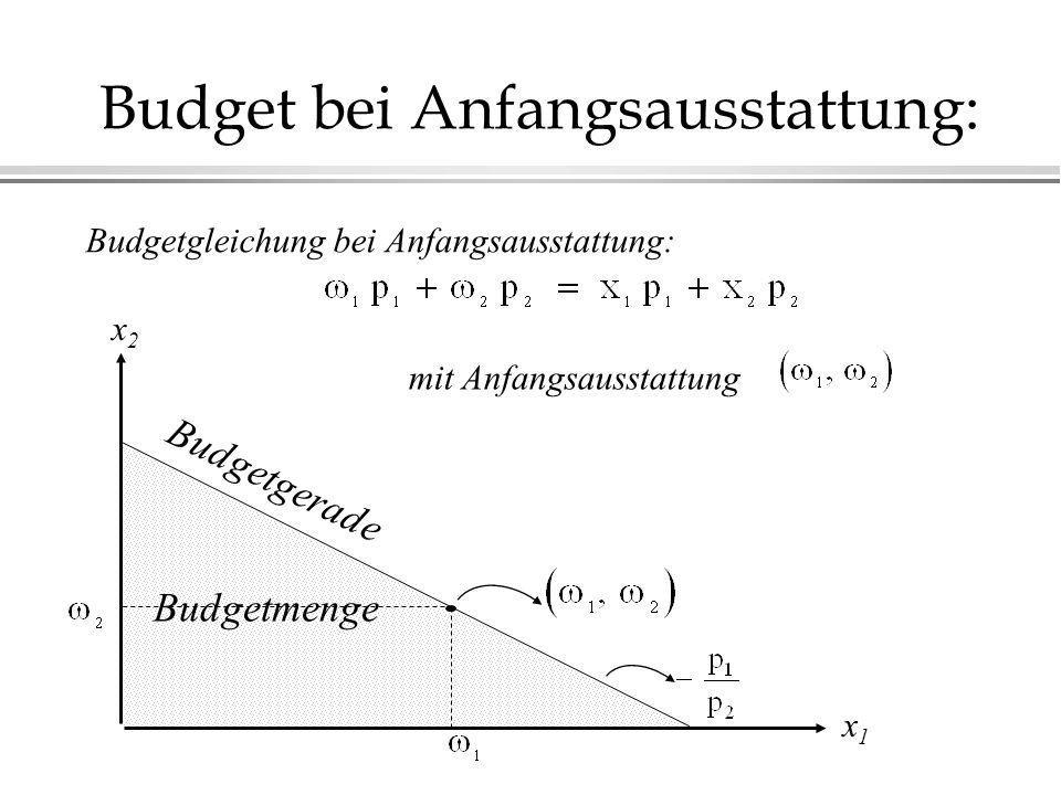Budget bei Anfangsausstattung: Budgetmenge Budgetgerade x1x1 x2x2 Budgetgleichung bei Anfangsausstattung: mit Anfangsausstattung