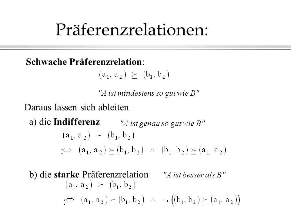 Präferenzrelationen: Schwache Präferenzrelation: A ist mindestens so gut wie B Daraus lassen sich ableiten a) die Indifferenz A ist genau so gut wie B b) die starke Präferenzrelation A ist besser als B : :
