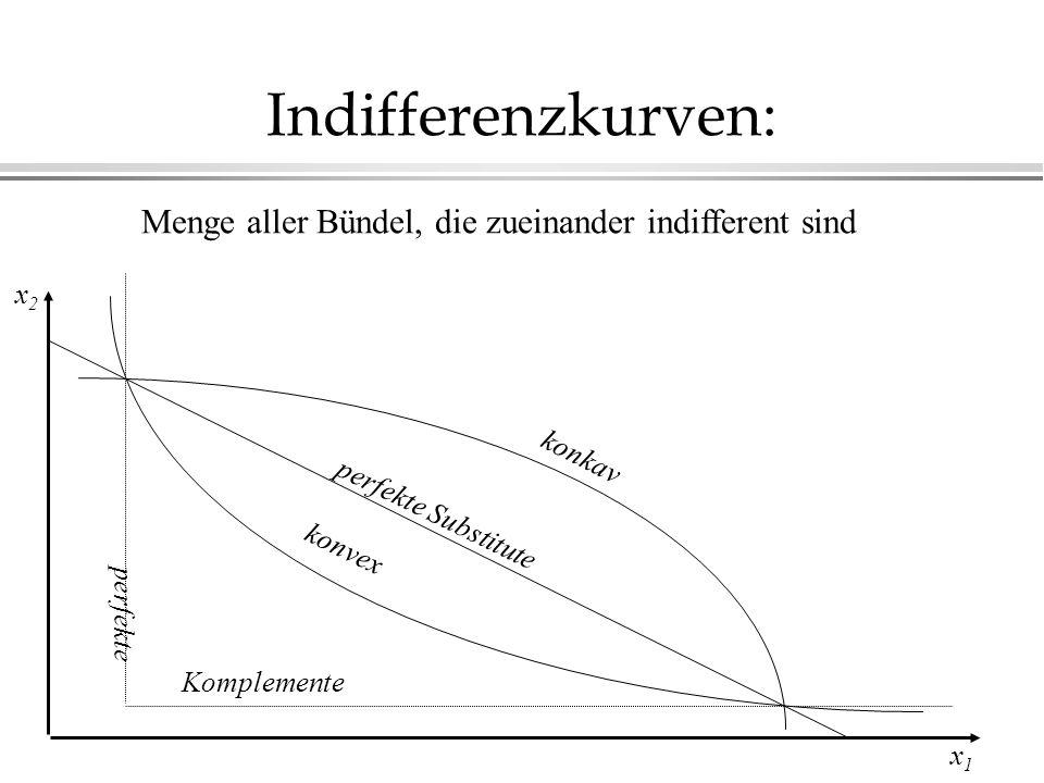 Indifferenzkurven: x2x2 x1x1 perfekte Substitute konvex konkav perfekte Komplemente Menge aller Bündel, die zueinander indifferent sind