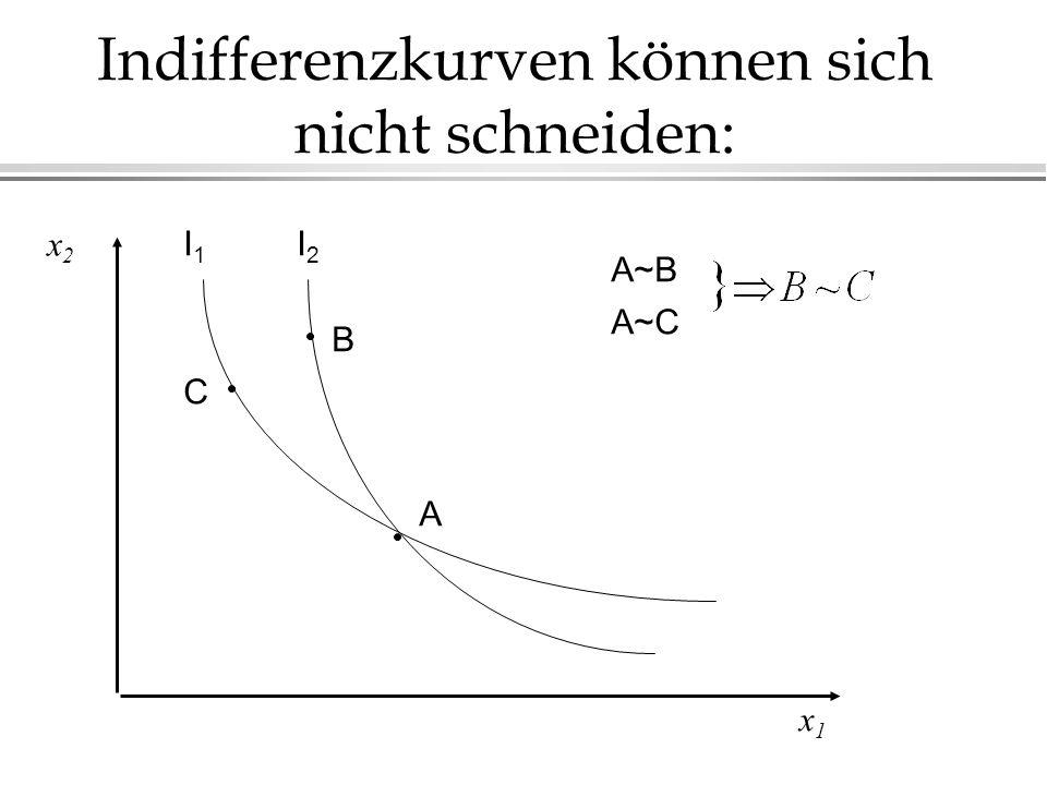 Indifferenzkurven können sich nicht schneiden: x2x2 x1x1 I1I1 I2I2 A B C A~B A~C