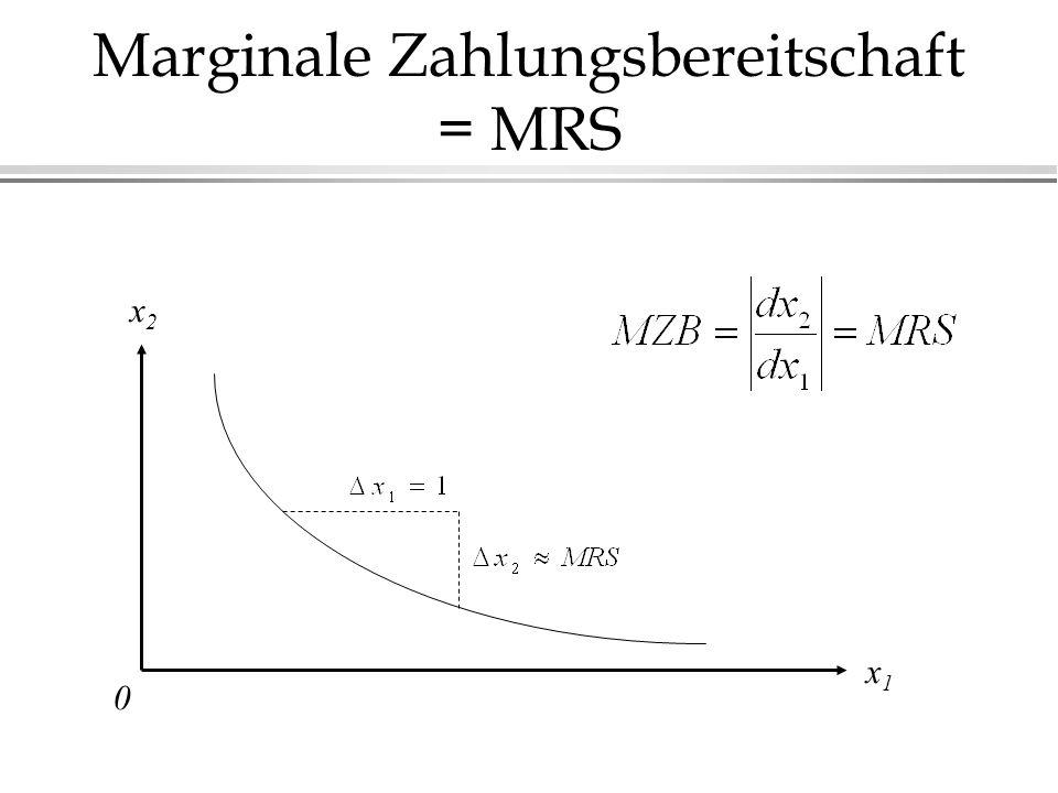 Marginale Zahlungsbereitschaft = MRS x2x2 x1x1 0