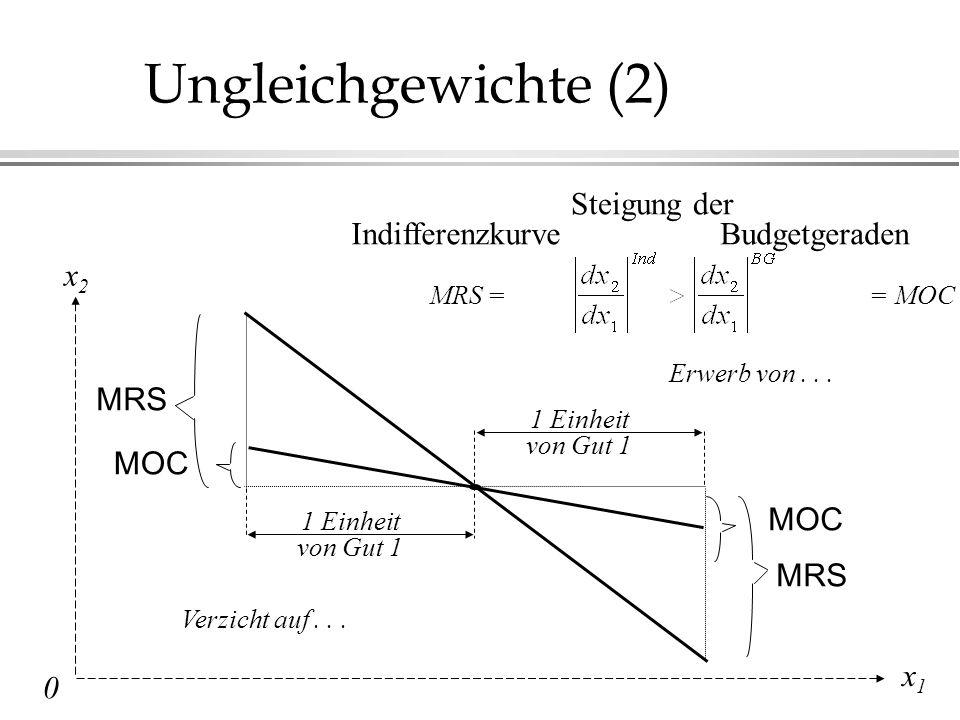 Steigung der IndifferenzkurveBudgetgeraden MRS == MOC 1 Einheit von Gut 1 1 Einheit von Gut 1 Erwerb von...