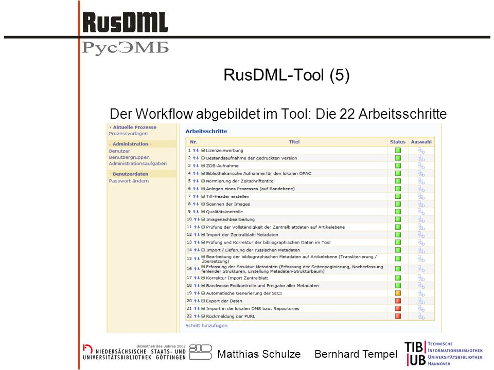 Matthias SchulzeBernhard Tempel RusDML-Tool (5) Der Workflow abgebildet im Tool: Die 22 Arbeitsschritte