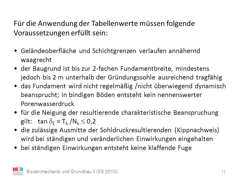 11 Bodenmechanik und Grundbau II (SS 2010) Für die Anwendung der Tabellenwerte müssen folgende Voraussetzungen erfüllt sein: Geländeoberfläche und Sch
