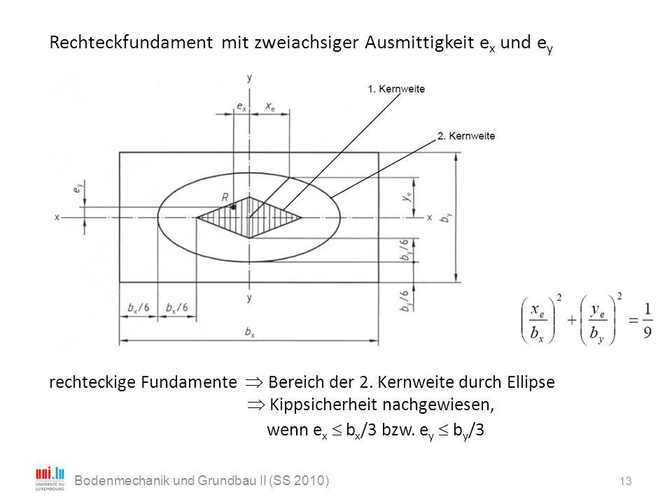 13 Bodenmechanik und Grundbau II (SS 2010) Rechteckfundament mit zweiachsiger Ausmittigkeit e x und e y rechteckige Fundamente  Bereich der 2. Kernwe
